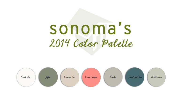 Colorful Living: 2014 Color Forecasts
